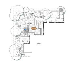 Lundstrom blog plan
