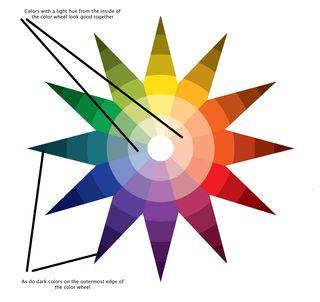 Harmony using light or dark hues