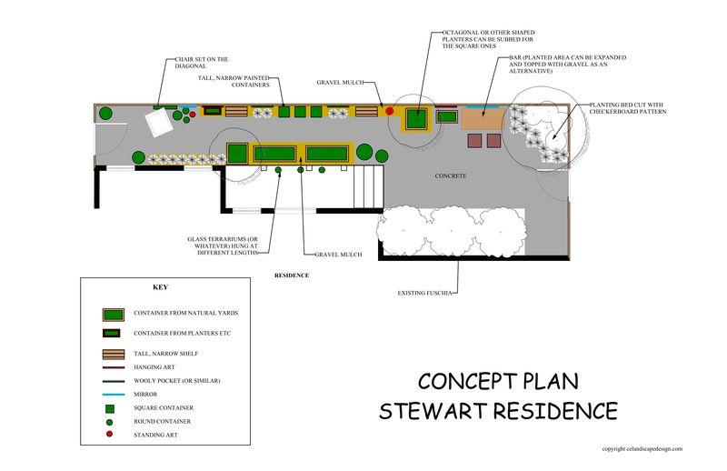 Stewart Residence concept plan