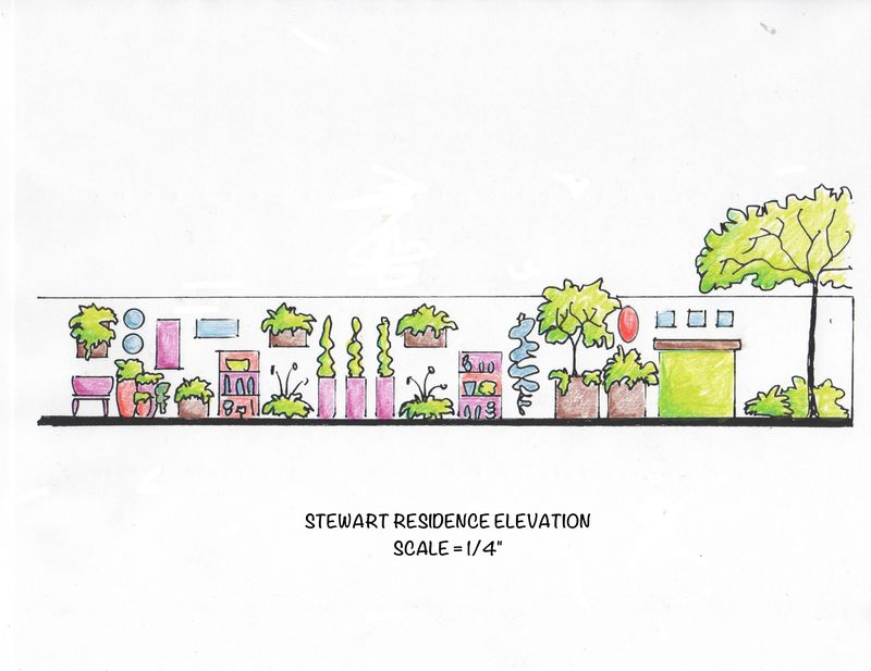 Stewart elevation labeled